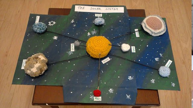 The Solar System - A Unique One